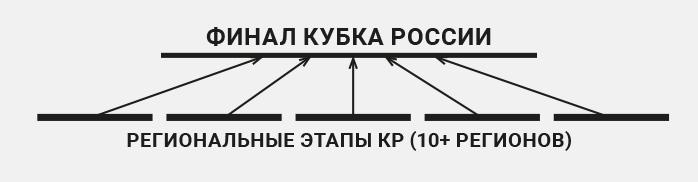 shema_KR